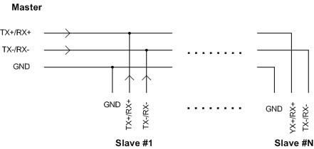 RS422/RS485 Communication Topologies and the Versa-Tap RS422