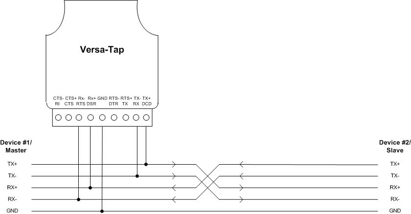 Rs422  Rs485 Communication Topologies And The Versa
